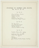 Etchings by Sydney Ure Smith, Sets No 12, 13, 14 [Contents list]